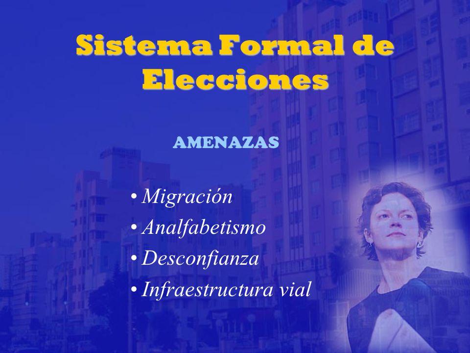 Cuál sería la calificación del proceso electoral en general?