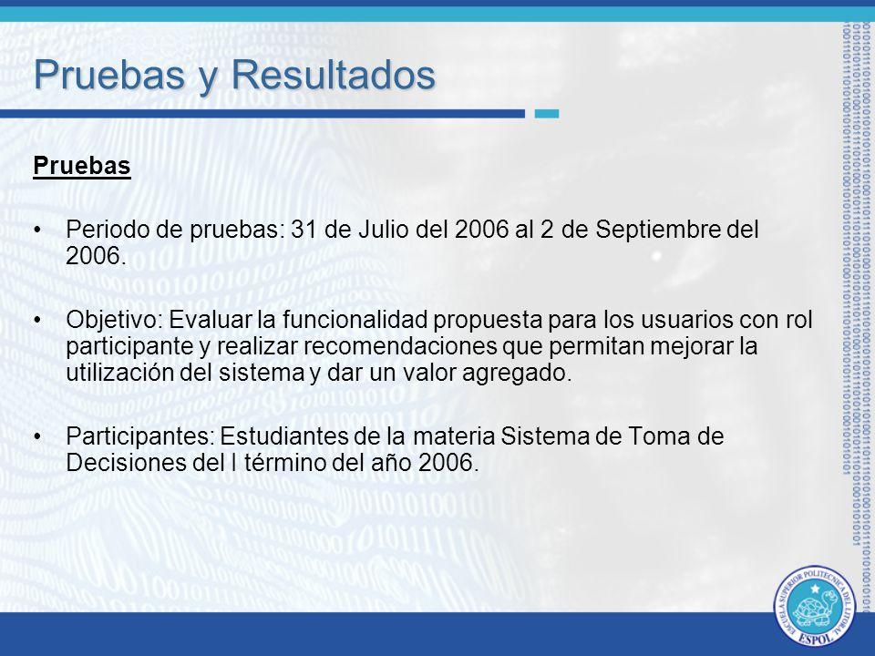Pruebas y Resultados Pruebas Periodo de pruebas: 31 de Julio del 2006 al 2 de Septiembre del 2006.