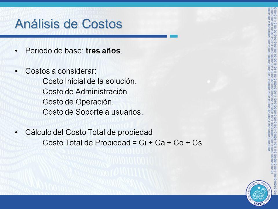 Análisis de Costos Periodo de base: tres años.Costos a considerar: Costo Inicial de la solución.