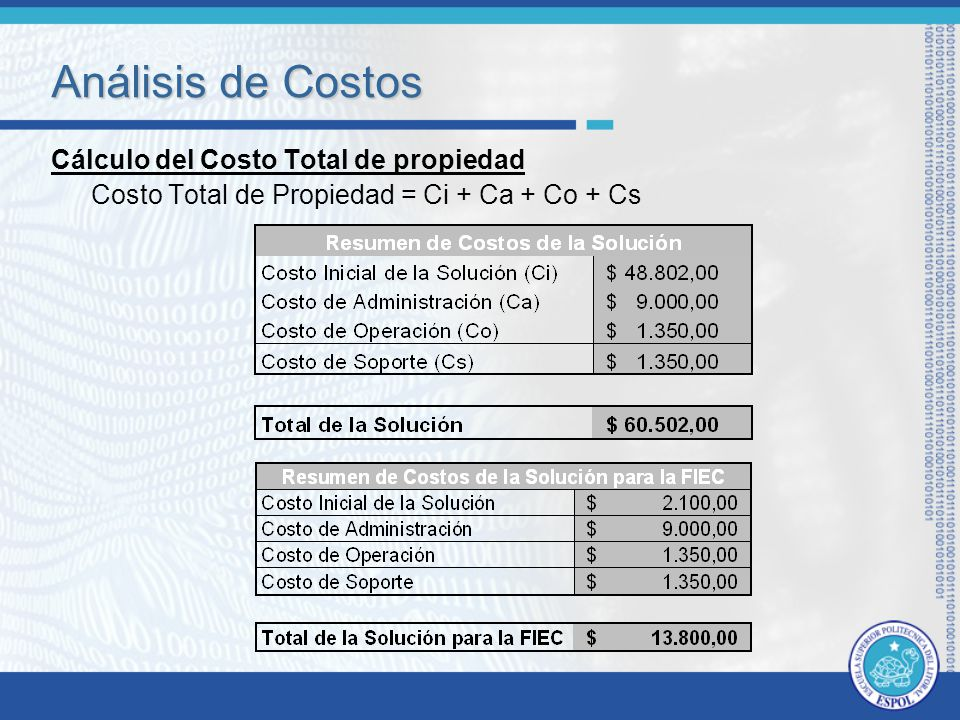 Análisis de Costos Cálculo del Costo Total de propiedad Costo Total de Propiedad = Ci + Ca + Co + Cs