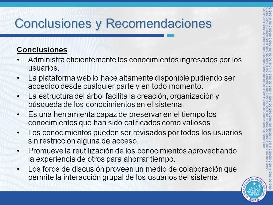 Conclusiones y Recomendaciones Conclusiones Administra eficientemente los conocimientos ingresados por los usuarios.