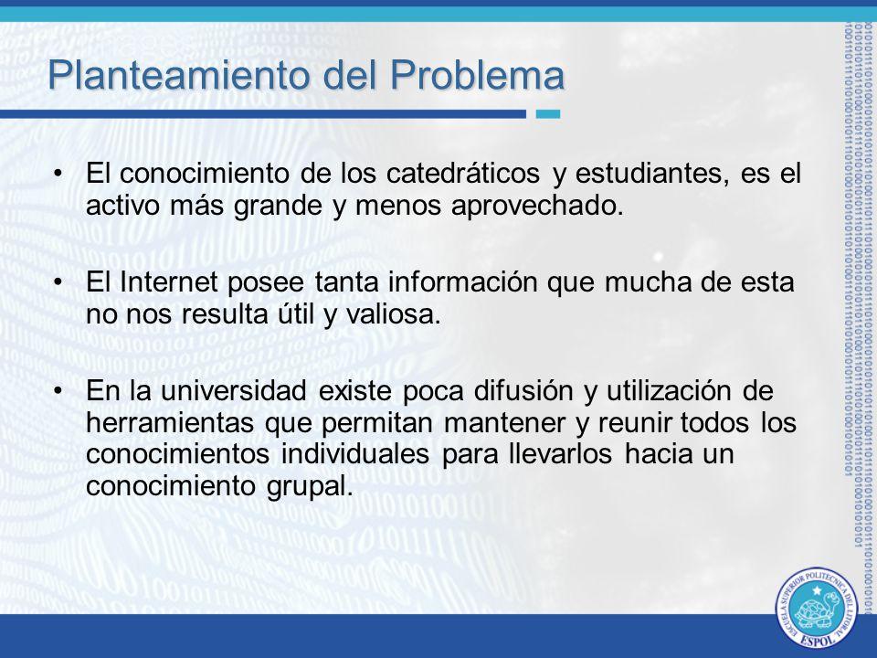 Planteamiento del Problema El conocimiento de los catedráticos y estudiantes, es el activo más grande y menos aprovechado.