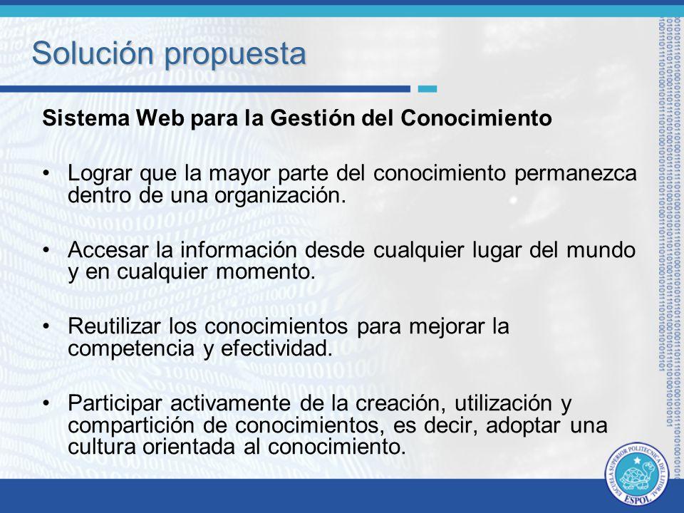 Solución propuesta Sistema Web para la Gestión del Conocimiento Lograr que la mayor parte del conocimiento permanezca dentro de una organización.