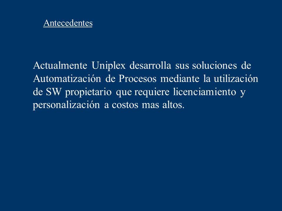 Antecedentes de la Organización-UNIPLEX Empresa Capitales Ecuatorianos, fundada en 1987.