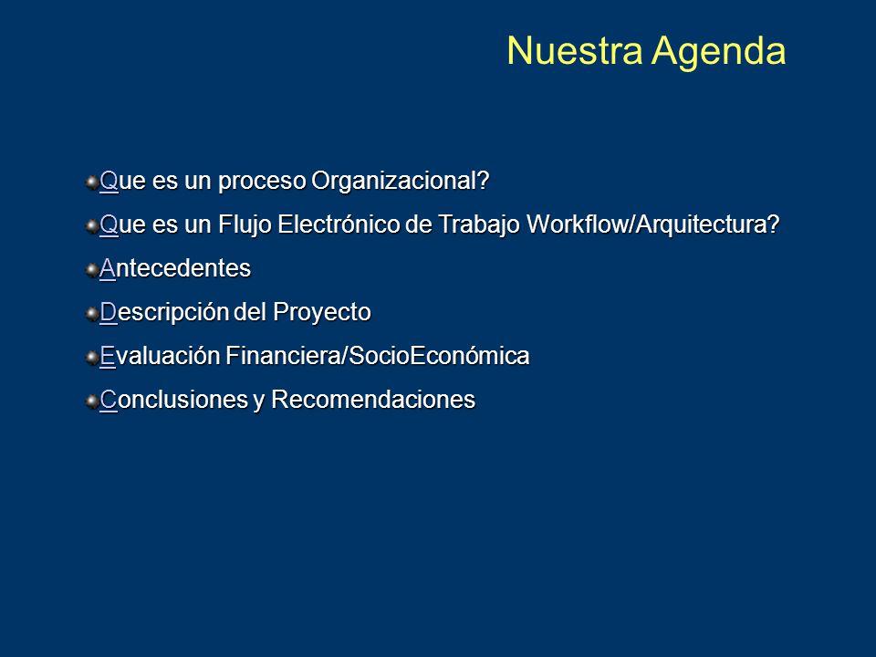 Nuestra Agenda QQue es un proceso Organizacional.