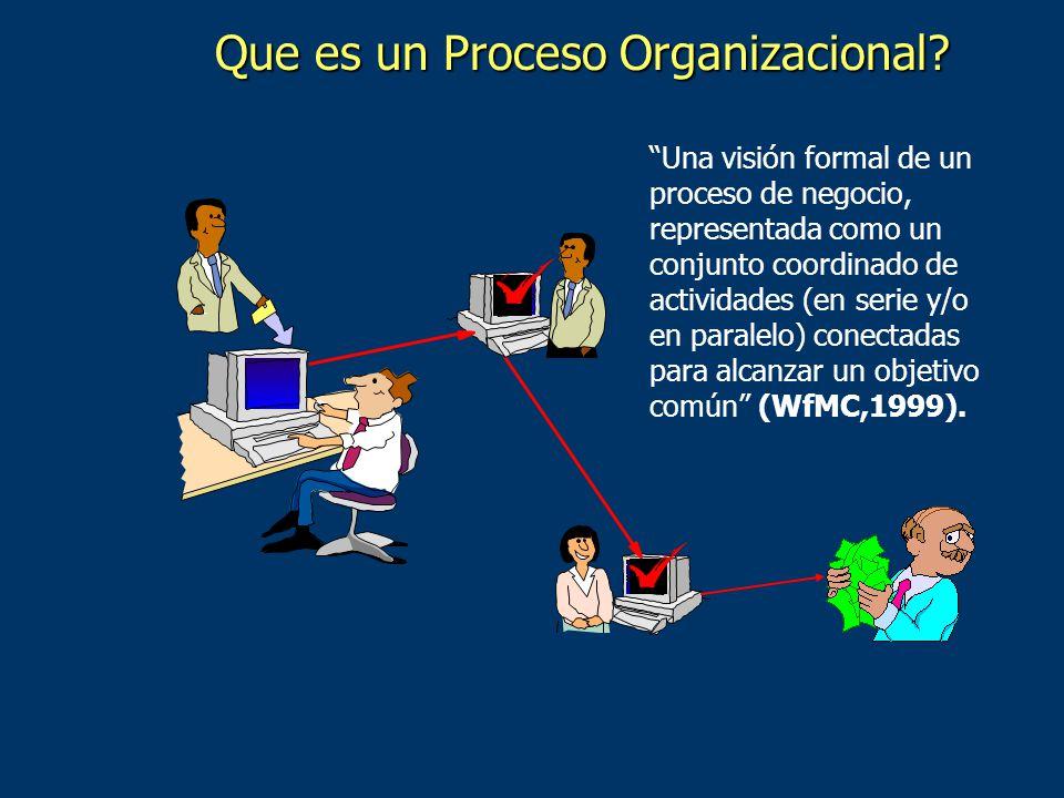 Una visión formal de un proceso de negocio, representada como un conjunto coordinado de actividades (en serie y/o en paralelo) conectadas para alcanzar un objetivo común (WfMC,1999).