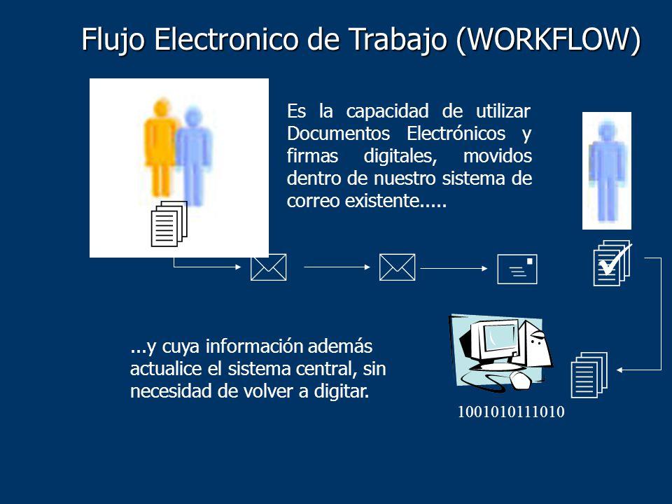 Flujo Electronico de Trabajo (WORKFLOW) Es la capacidad de utilizar Documentos Electrónicos y firmas digitales, movidos dentro de nuestro sistema de correo existente........y cuya información además actualice el sistema central, sin necesidad de volver a digitar.