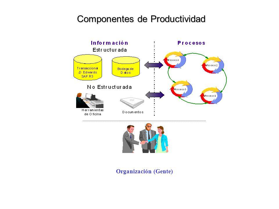Descripción del Proyecto: Objetivos Propósito: Disminuir los tiempos y costos de desarrollo de aplicaciones colaborativas mediante la utilización de un Motor (Engine) de Workflow desarrollado por Uniplex.