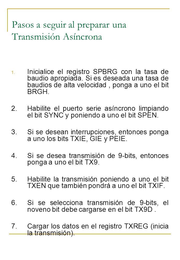 Pasos a seguir al preparar una Transmisión Asíncrona 1. Inicialice el registro SPBRG con la tasa de baudio apropiada. Si es deseada una tasa de baudio