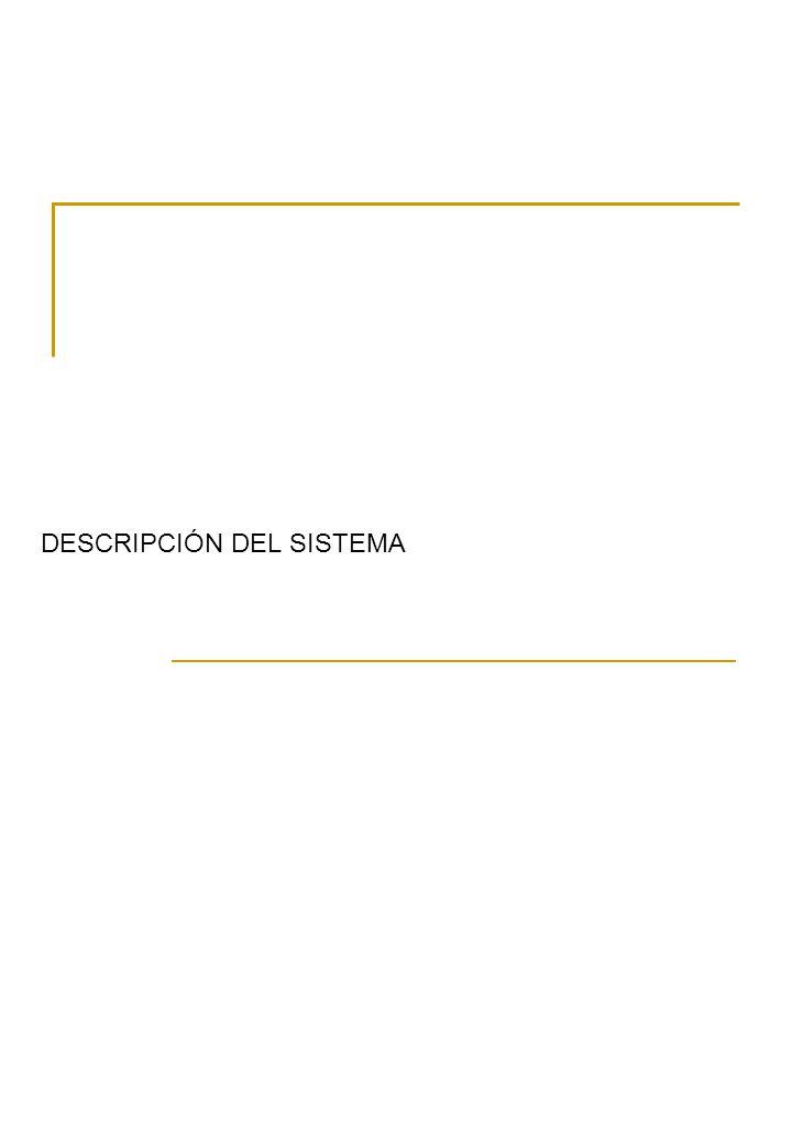 ESQUEMA DE DIRECTORIOS