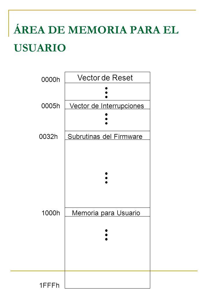 ÁREA DE MEMORIA PARA EL USUARIO Vector de Reset 0000h Vector de Interrupciones0005h Memoria para Usuario1000h Subrutinas del Firmware0032h 1FFFh