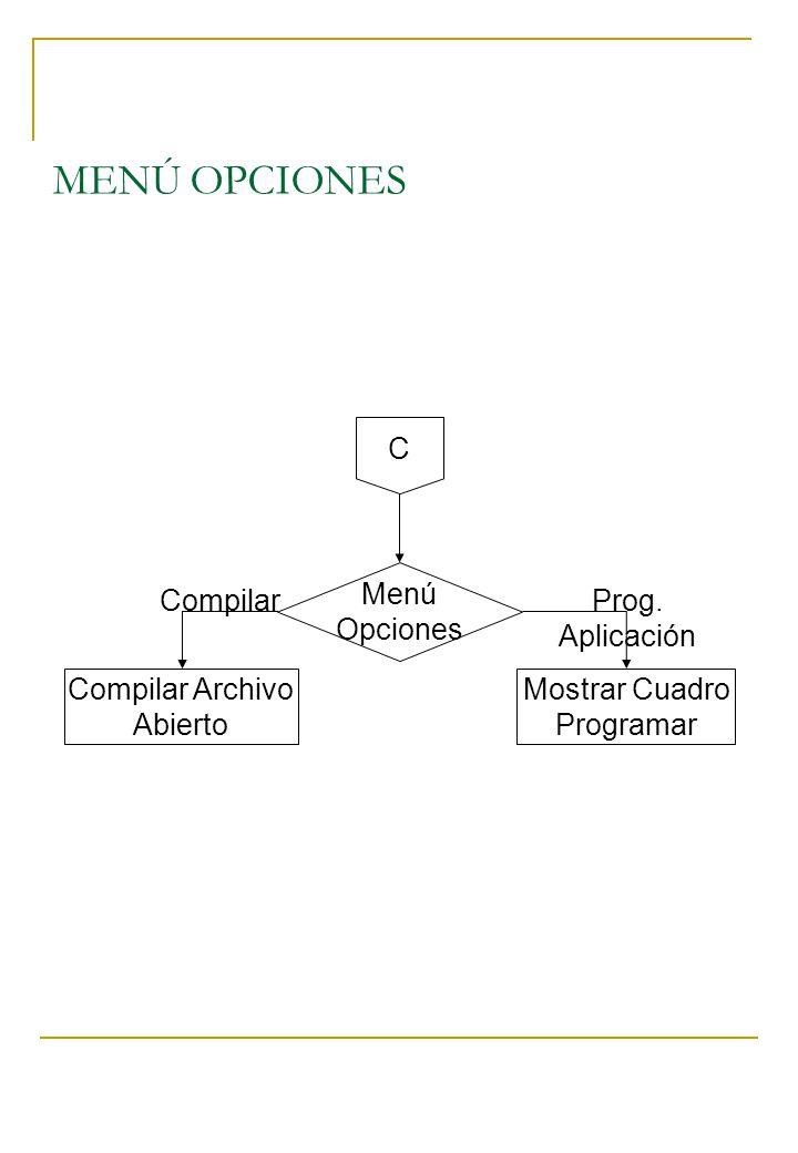 MENÚ OPCIONES C Compilar Archivo Abierto Menú Opciones Mostrar Cuadro Programar Compilar Prog. Aplicación