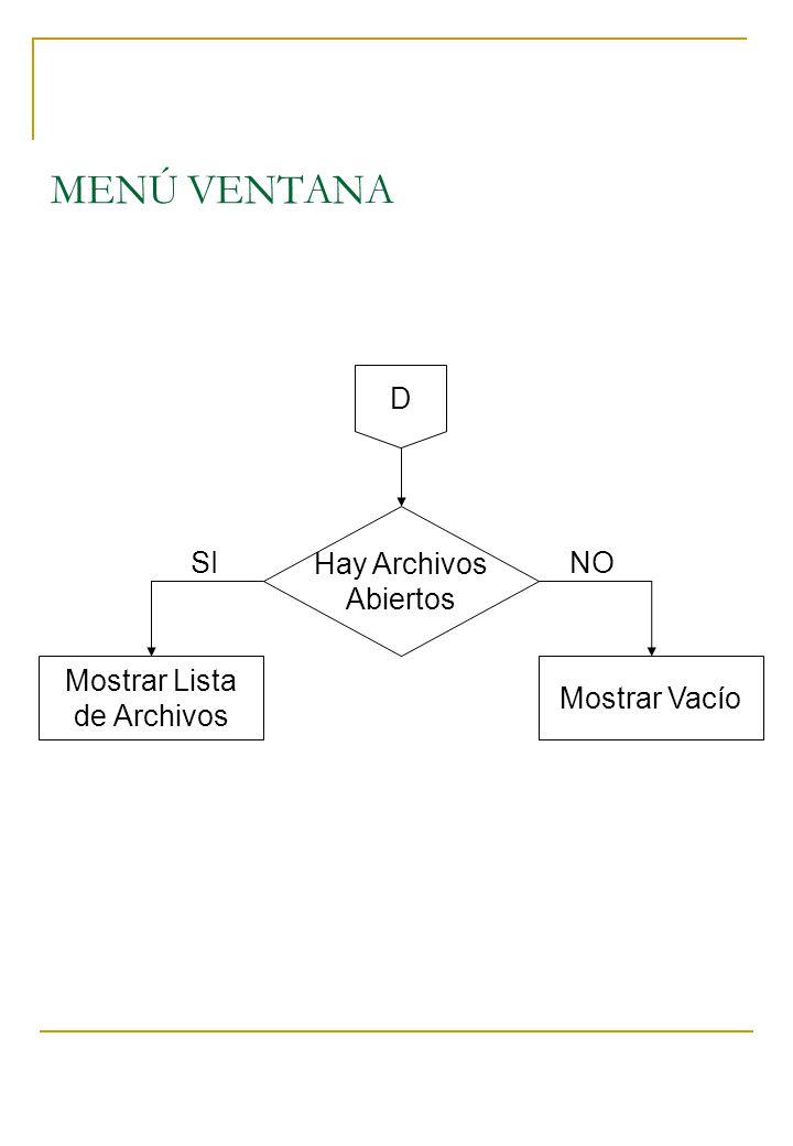 MENÚ VENTANA D Mostrar Lista de Archivos Hay Archivos Abiertos Mostrar Vacío SINO