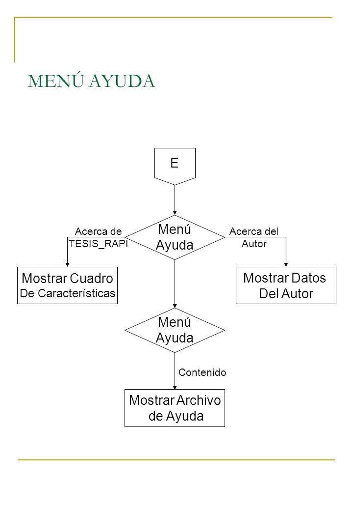 MENÚ AYUDA E Mostrar Cuadro De Características Menú Ayuda Mostrar Datos Del Autor Acerca de TESIS_RAPI Acerca del Autor Menú Ayuda Mostrar Archivo de