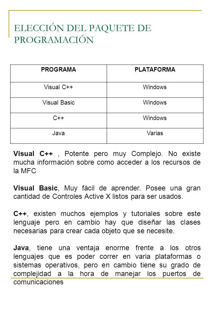 ELECCIÓN DEL PAQUETE DE PROGRAMACIÓN PROGRAMAPLATAFORMA Visual C++Windows Visual BasicWindows C++Windows JavaVarias Visual C++, Potente pero muy Compl