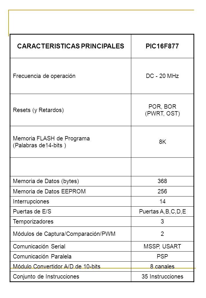 CARACTERISTICAS PRINCIPALESPIC16F877 Frecuencia de operaciónDC - 20 MHz Resets (y Retardos) POR, BOR (PWRT, OST) Memoria FLASH de Programa (Palabras d