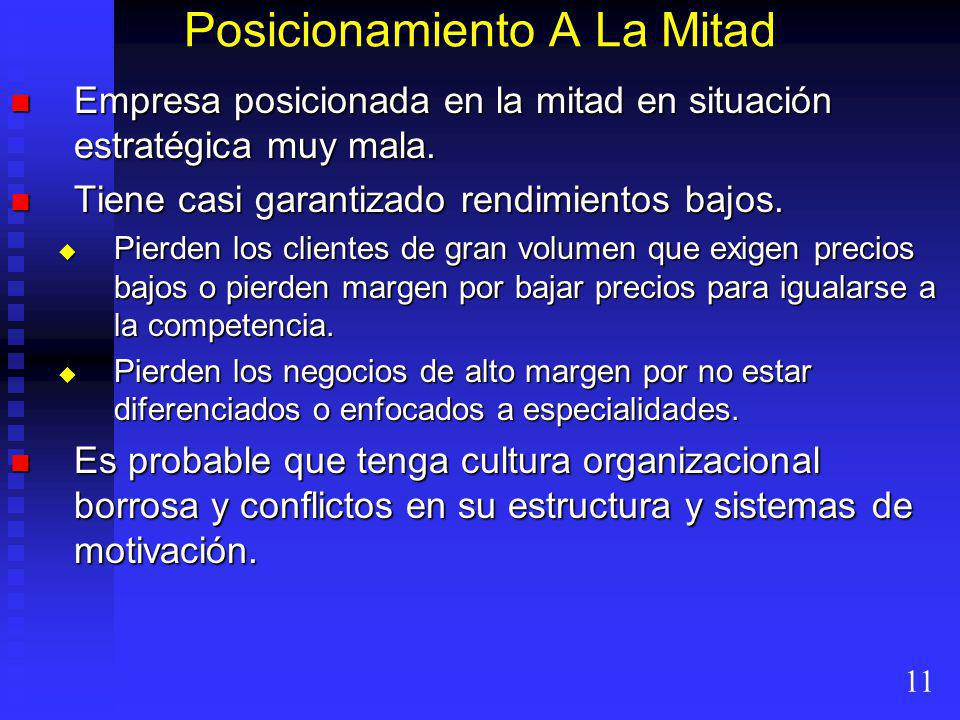 Posicionamiento A La Mitad Empresa posicionada en la mitad en situación estratégica muy mala.