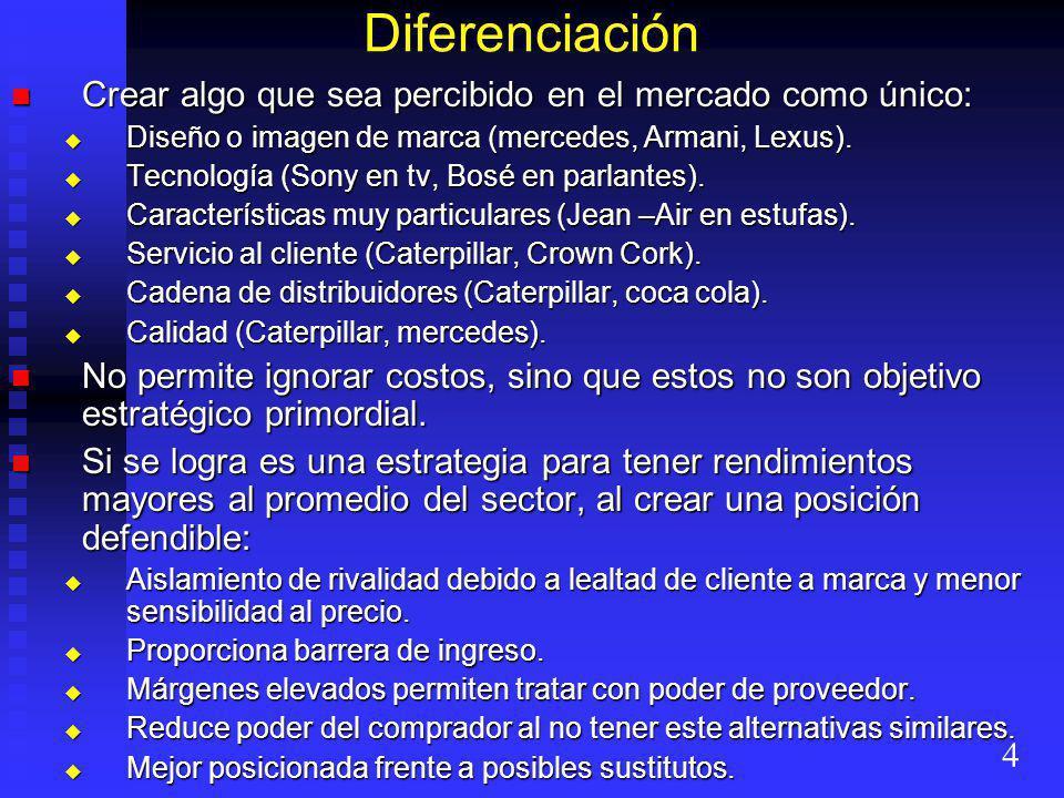 Diferenciación Crear algo que sea percibido en el mercado como único: Crear algo que sea percibido en el mercado como único: Diseño o imagen de marca (mercedes, Armani, Lexus).