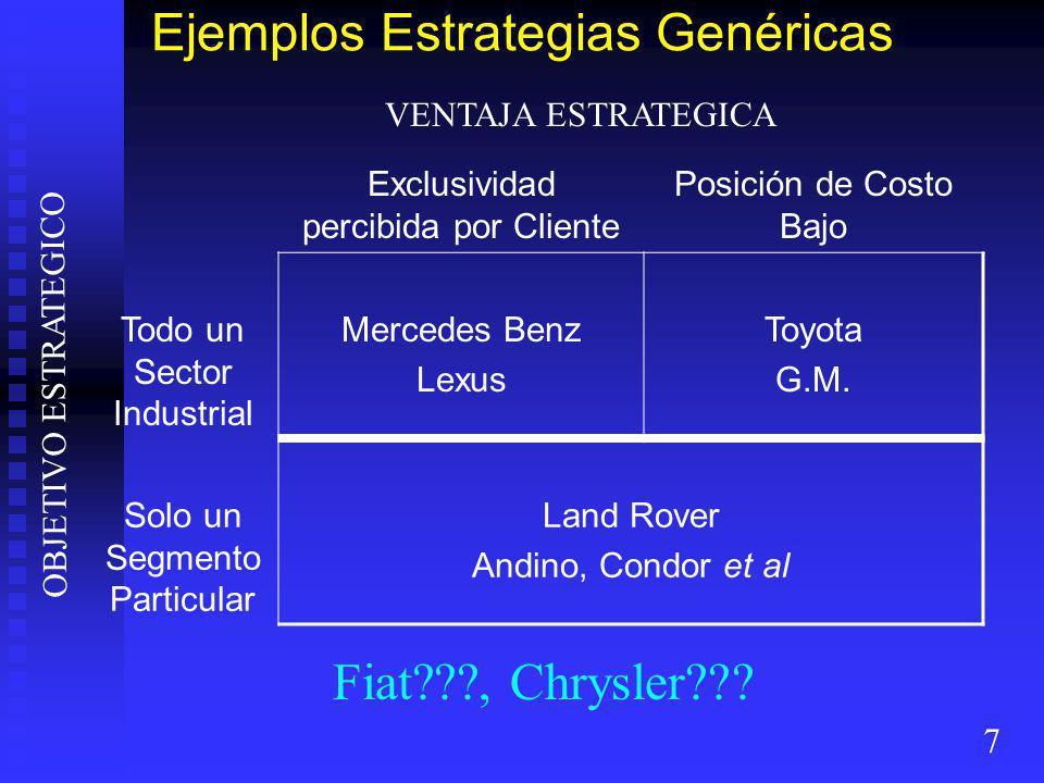 Ejemplos Estrategias Genéricas 7 Exclusividad percibida por Cliente Posición de Costo Bajo Todo un Sector Industrial Mercedes Benz Lexus Toyota G.M.