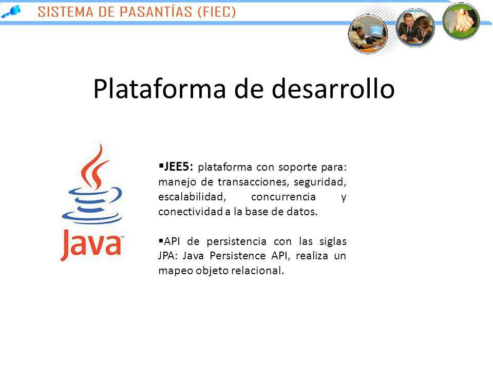 Plataforma de desarrollo JEE5: plataforma con soporte para: manejo de transacciones, seguridad, escalabilidad, concurrencia y conectividad a la base d