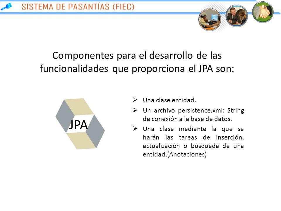 JPA Una clase entidad. Un archivo persistence.xml: String de conexión a la base de datos. Una clase mediante la que se harán las tareas de inserción,