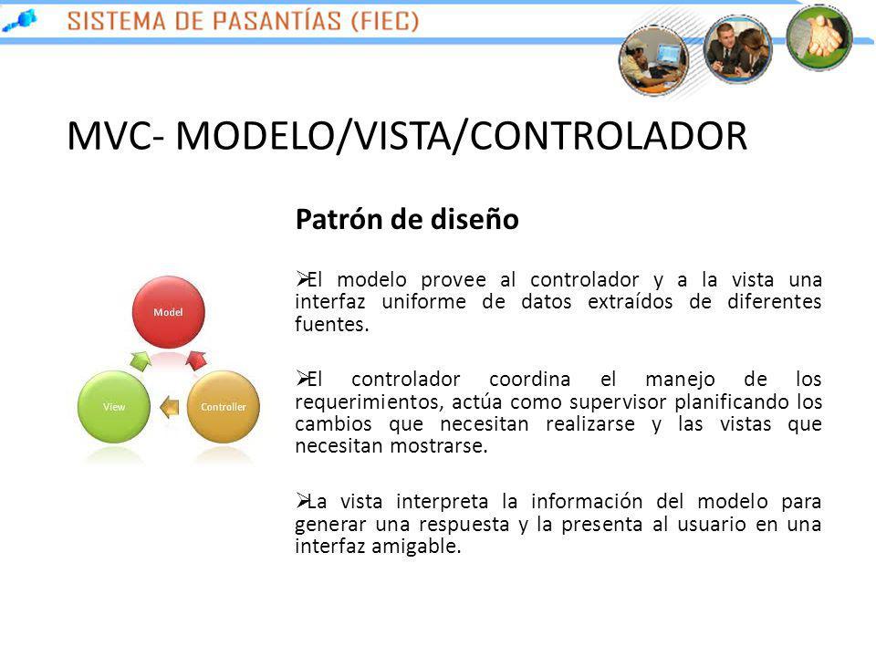 MVC- MODELO/VISTA/CONTROLADOR Patrón de diseño El modelo provee al controlador y a la vista una interfaz uniforme de datos extraídos de diferentes fue