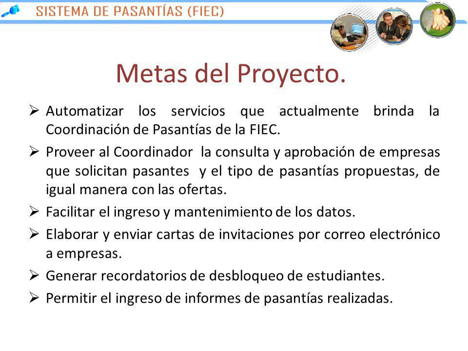 Metas del Proyecto. Automatizar los servicios que actualmente brinda la Coordinación de Pasantías de la FIEC. Proveer al Coordinador la consulta y apr