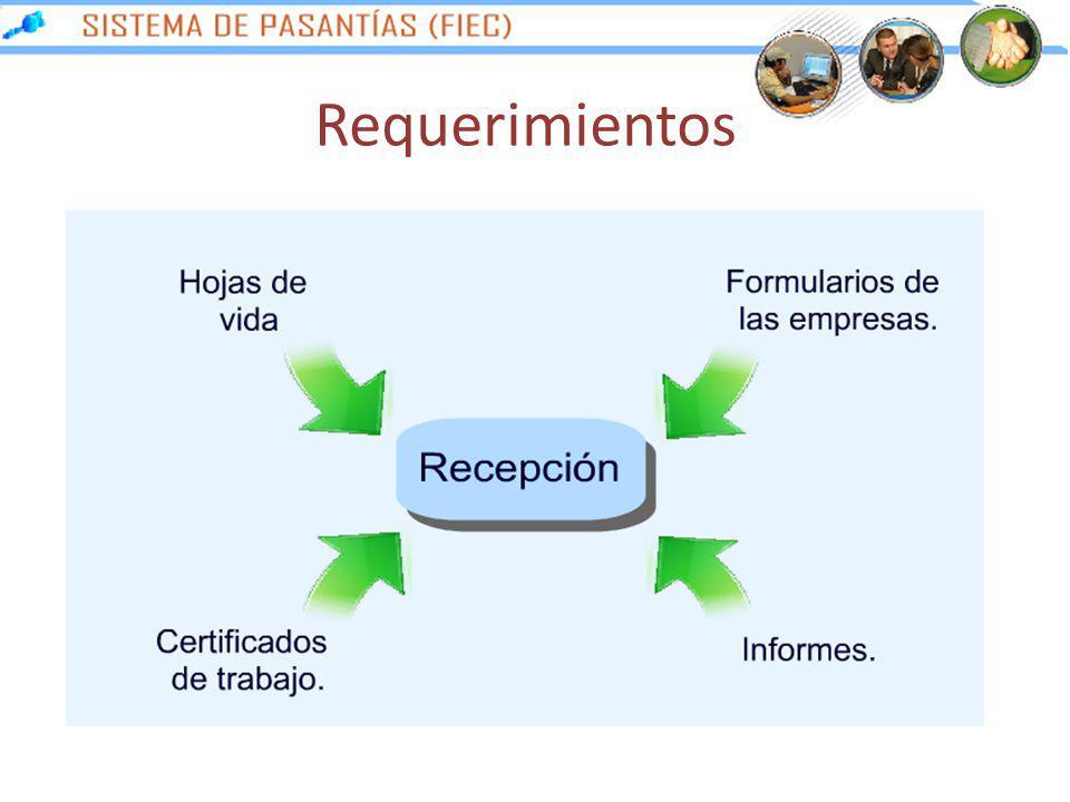 Cartas de apoyo en pasantías por autogestión.Cartas de apoyo en pasantías por autogestión.