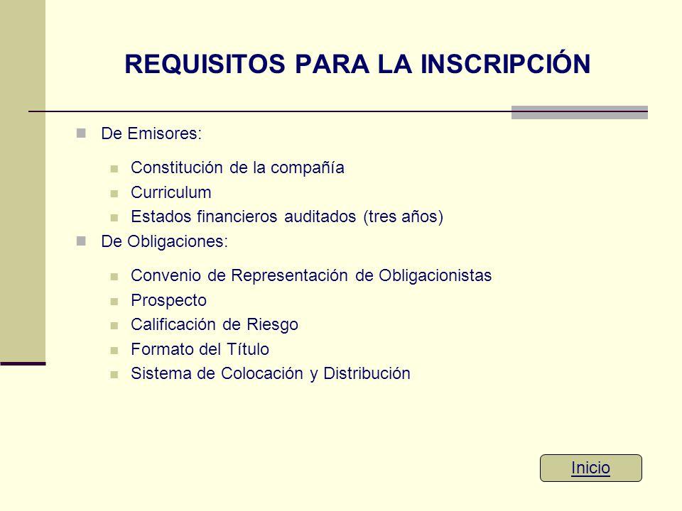 REQUISITOS PARA LA INSCRIPCIÓN De Emisores: Constitución de la compañía Curriculum Estados financieros auditados (tres años) De Obligaciones: Convenio