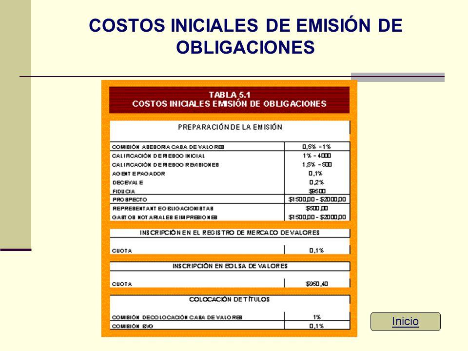 COSTOS INICIALES DE EMISIÓN DE OBLIGACIONES Inicio