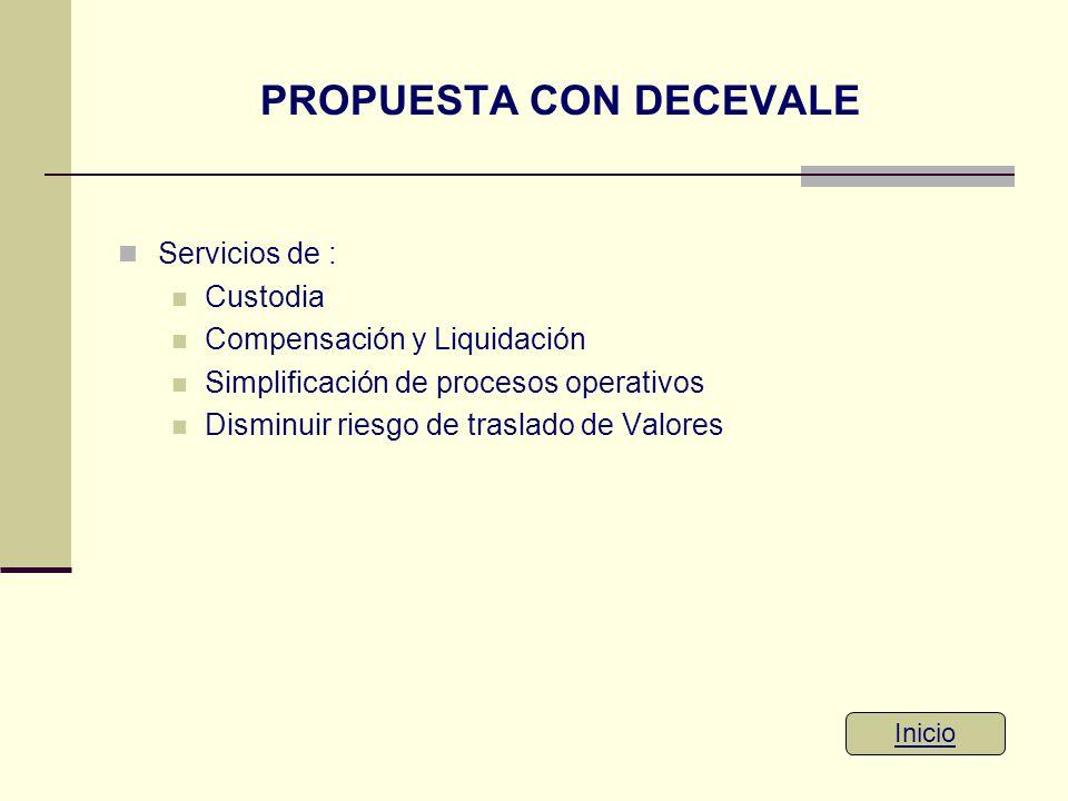 PROPUESTA CON DECEVALE Servicios de : Custodia Compensación y Liquidación Simplificación de procesos operativos Disminuir riesgo de traslado de Valore
