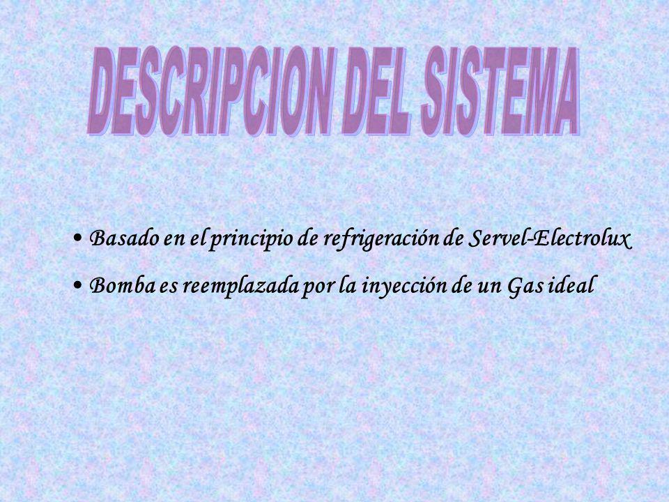 Basado en el principio de refrigeración de Servel-Electrolux Bomba es reemplazada por la inyección de un Gas ideal