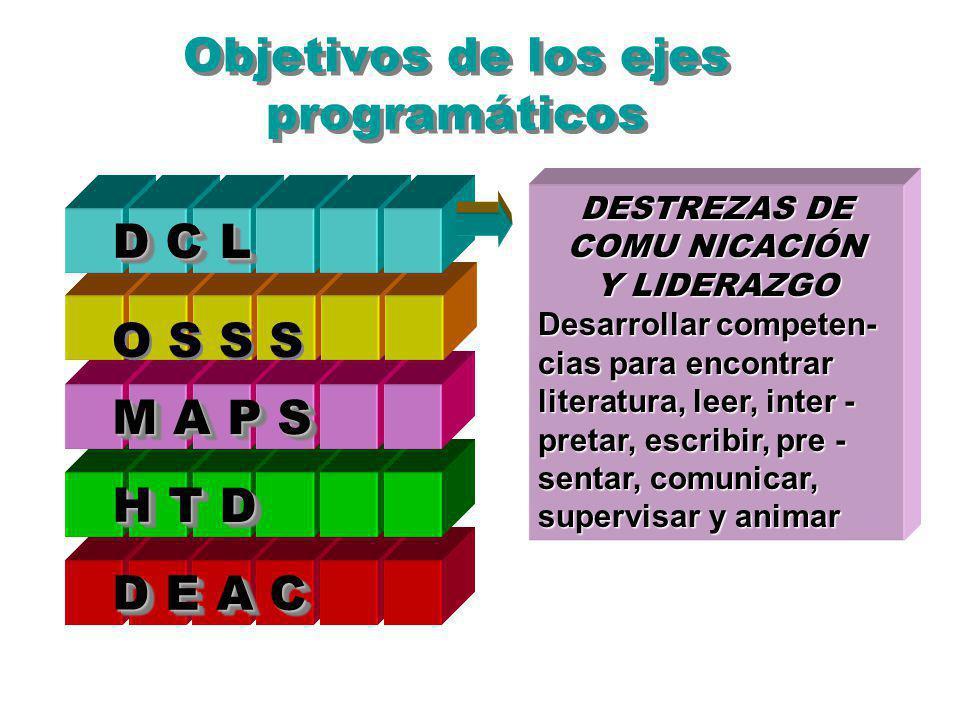 Objetivos de los ejes programáticos DESTREZAS DE COMU NICACIÓN Y LIDERAZGO Desarrollar competen- cias para encontrar literatura, leer, inter - pretar,