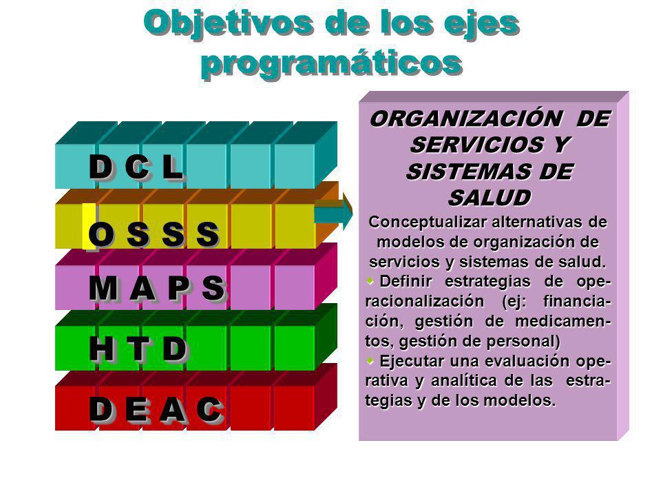 ORGANIZACIÓN DE SERVICIOS Y SISTEMAS DE SALUD Conceptualizar alternativas de modelos de organización de servicios y sistemas de salud. Definir estrate