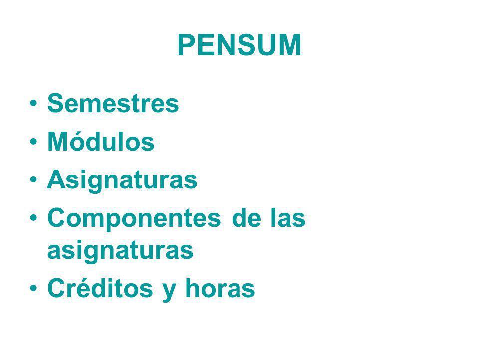 PENSUM Semestres Módulos Asignaturas Componentes de las asignaturas Créditos y horas