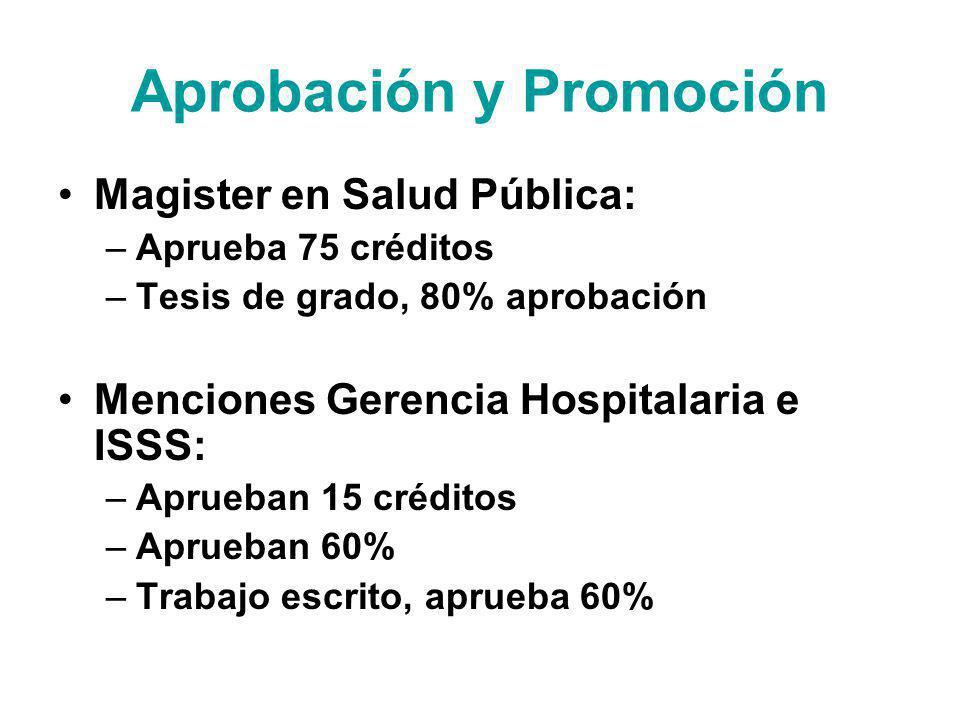 Aprobación y Promoción Magister en Salud Pública: –Aprueba 75 créditos –Tesis de grado, 80% aprobación Menciones Gerencia Hospitalaria e ISSS: –Aprueban 15 créditos –Aprueban 60% –Trabajo escrito, aprueba 60%