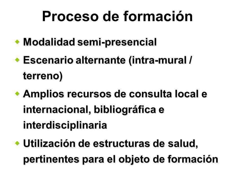 Modalidad semi-presencial Modalidad semi-presencial Escenario alternante (intra-mural / terreno) Escenario alternante (intra-mural / terreno) Amplios recursos de consulta local e internacional, bibliográfica e interdisciplinaria Amplios recursos de consulta local e internacional, bibliográfica e interdisciplinaria Utilización de estructuras de salud, pertinentes para el objeto de formación Utilización de estructuras de salud, pertinentes para el objeto de formación Proceso de formación