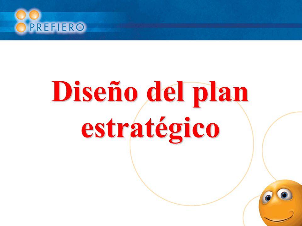 Diseño del plan estratégico