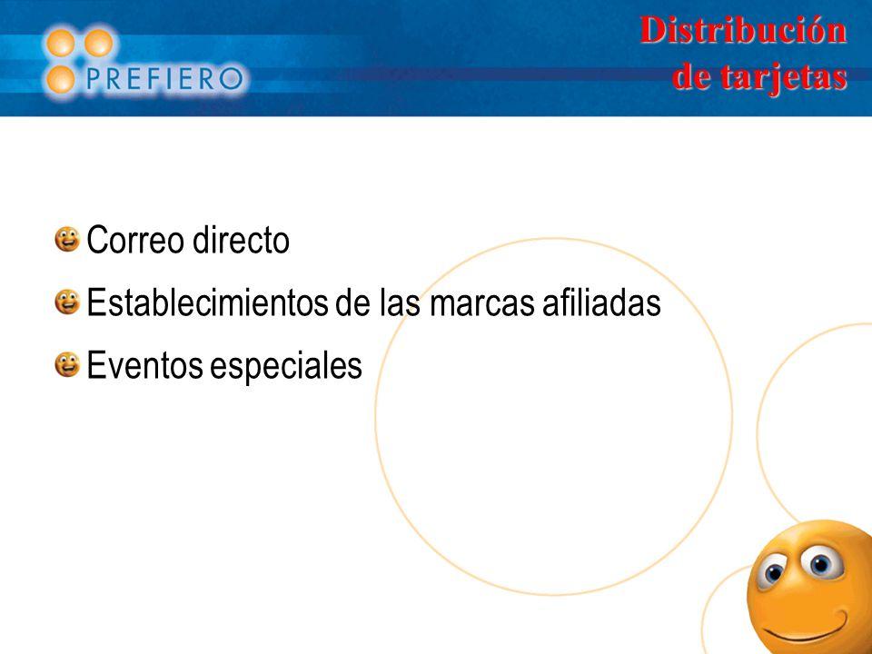 Distribución de tarjetas Correo directo Establecimientos de las marcas afiliadas Eventos especiales