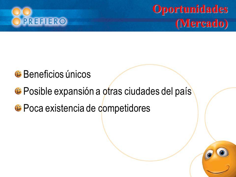 Oportunidades (Mercado) Beneficios únicos Posible expansión a otras ciudades del país Poca existencia de competidores