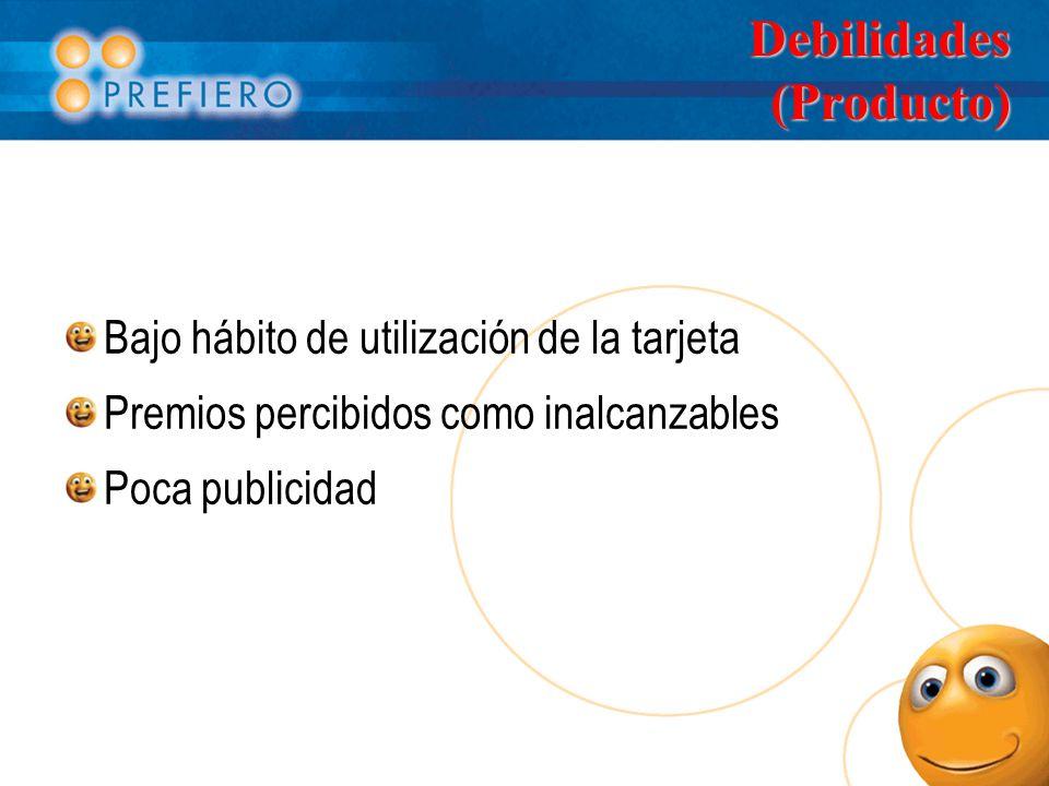 Debilidades (Producto) Bajo hábito de utilización de la tarjeta Premios percibidos como inalcanzables Poca publicidad