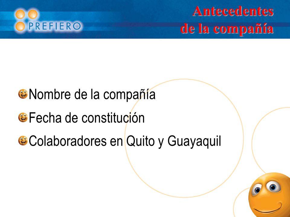 Antecedentes de la compañía Nombre de la compañía Fecha de constitución Colaboradores en Quito y Guayaquil