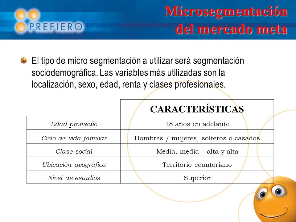 Microsegmentación del mercado meta El tipo de micro segmentación a utilizar será segmentación sociodemográfica.