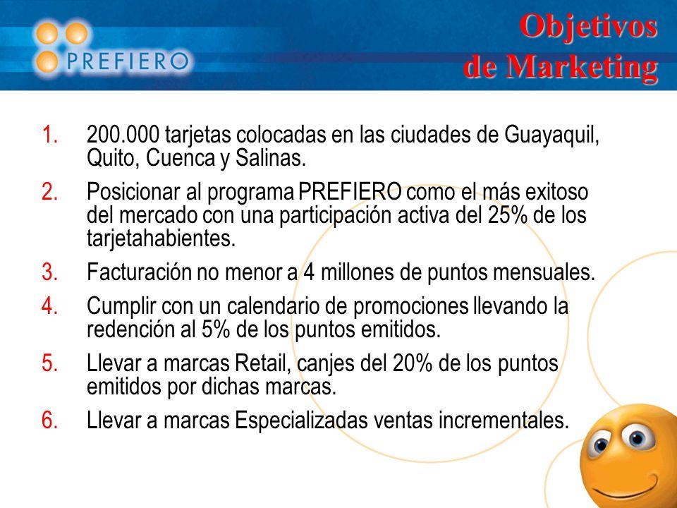 Objetivos de Marketing 1.200.000 tarjetas colocadas en las ciudades de Guayaquil, Quito, Cuenca y Salinas. 2.Posicionar al programa PREFIERO como el m