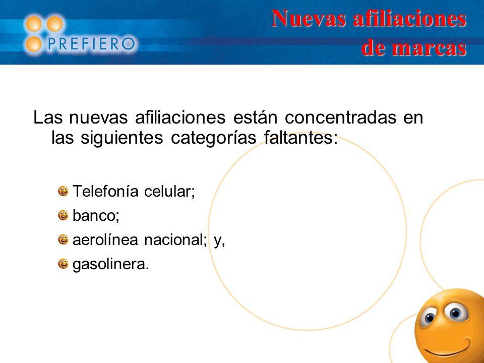Nuevas afiliaciones de marcas Las nuevas afiliaciones están concentradas en las siguientes categorías faltantes: Telefonía celular; banco; aerolínea nacional; y, gasolinera.