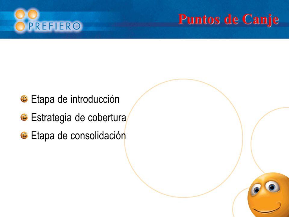 Puntos de Canje Etapa de introducción Estrategia de cobertura Etapa de consolidación