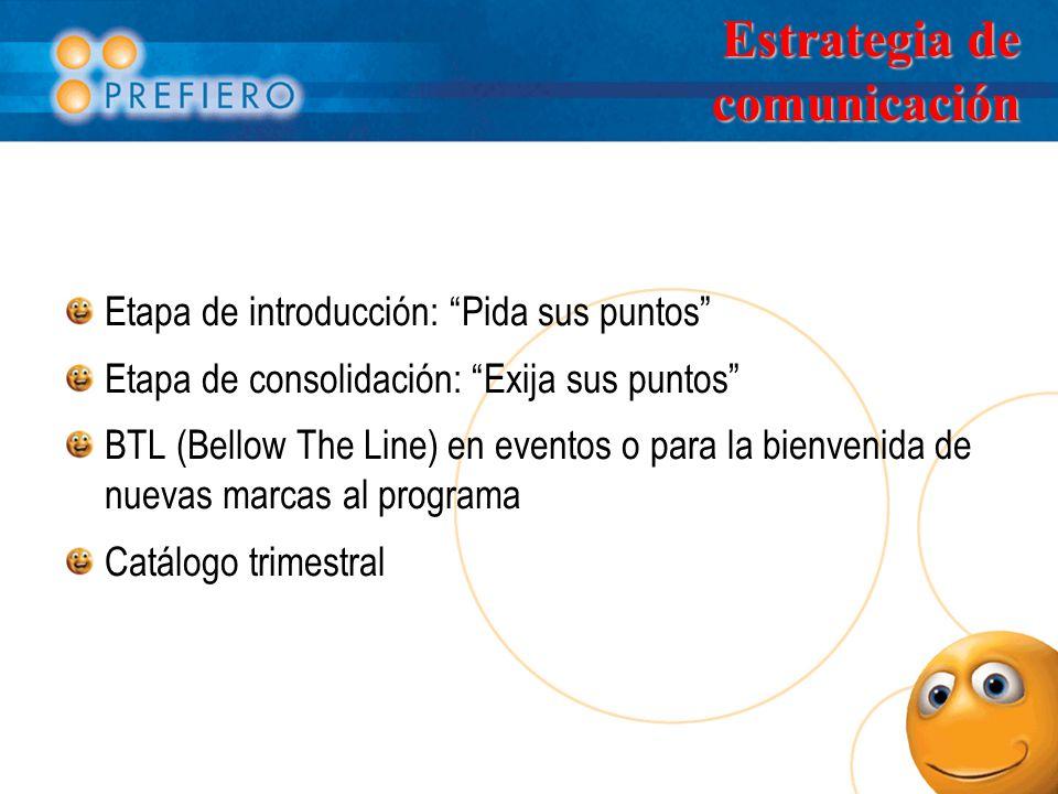 Estrategia de comunicación Etapa de introducción: Pida sus puntos Etapa de consolidación: Exija sus puntos BTL (Bellow The Line) en eventos o para la bienvenida de nuevas marcas al programa Catálogo trimestral
