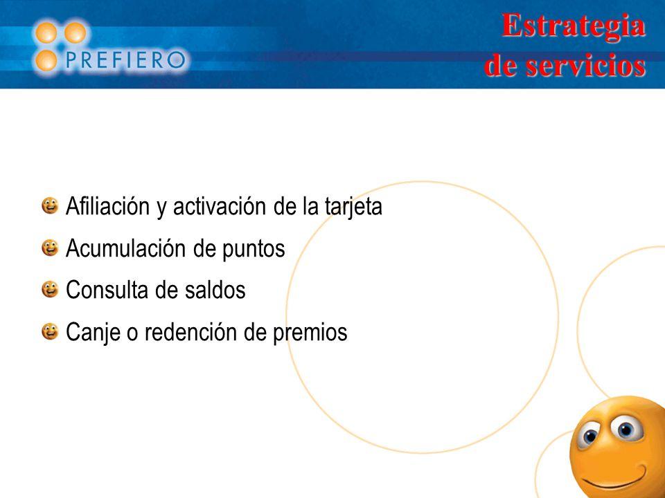Estrategia de servicios Afiliación y activación de la tarjeta Acumulación de puntos Consulta de saldos Canje o redención de premios
