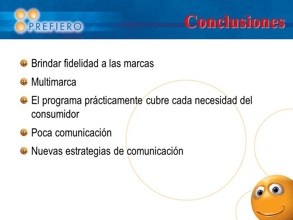 Conclusiones Brindar fidelidad a las marcas Multimarca El programa prácticamente cubre cada necesidad del consumidor Poca comunicación Nuevas estrateg