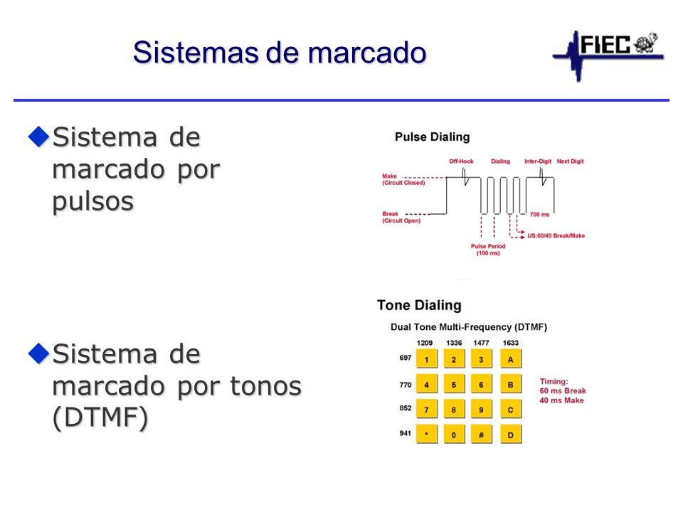 Sistemas de marcado Sistema de marcado por pulsos Sistema de marcado por pulsos Sistema de marcado por tonos (DTMF) Sistema de marcado por tonos (DTMF)